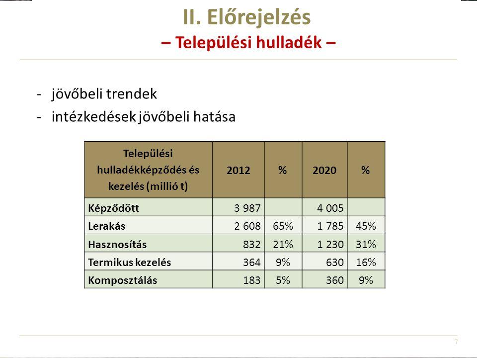 18 A hulladéklerakási járulék megfizetéséről és felhasználásának céljairól szóló 318/2013.