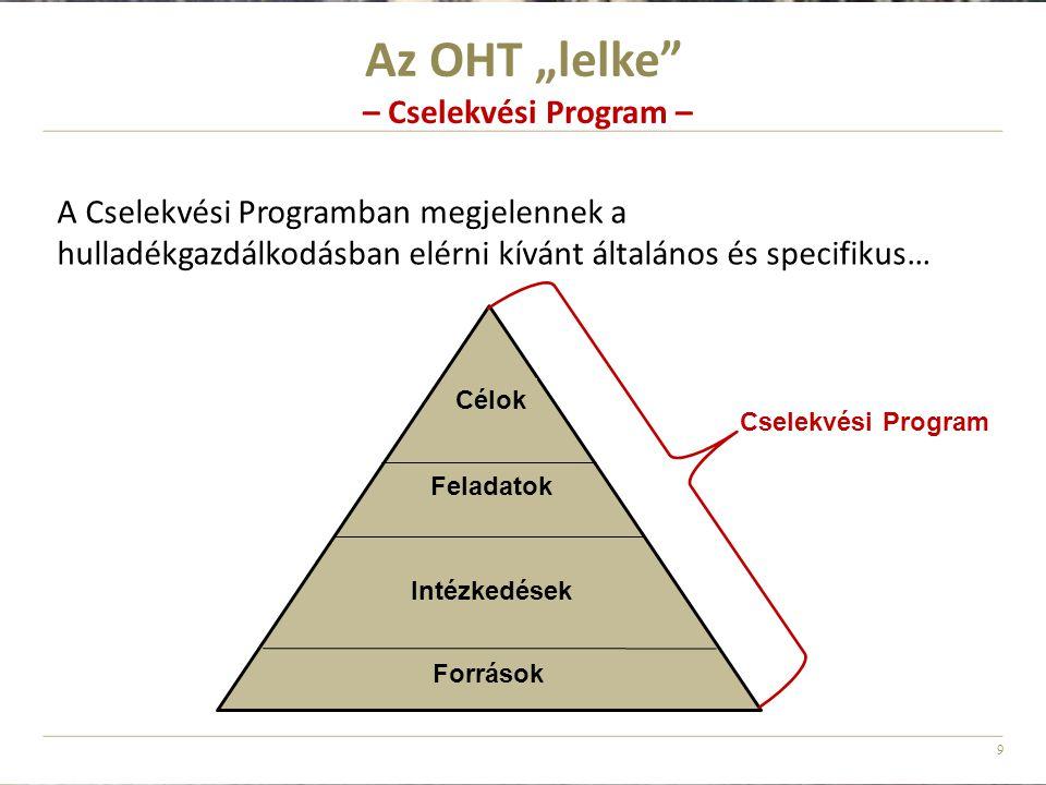 """9 Az OHT """"lelke"""" – Cselekvési Program – A Cselekvési Programban megjelennek a hulladékgazdálkodásban elérni kívánt általános és specifikus… Célok Fela"""