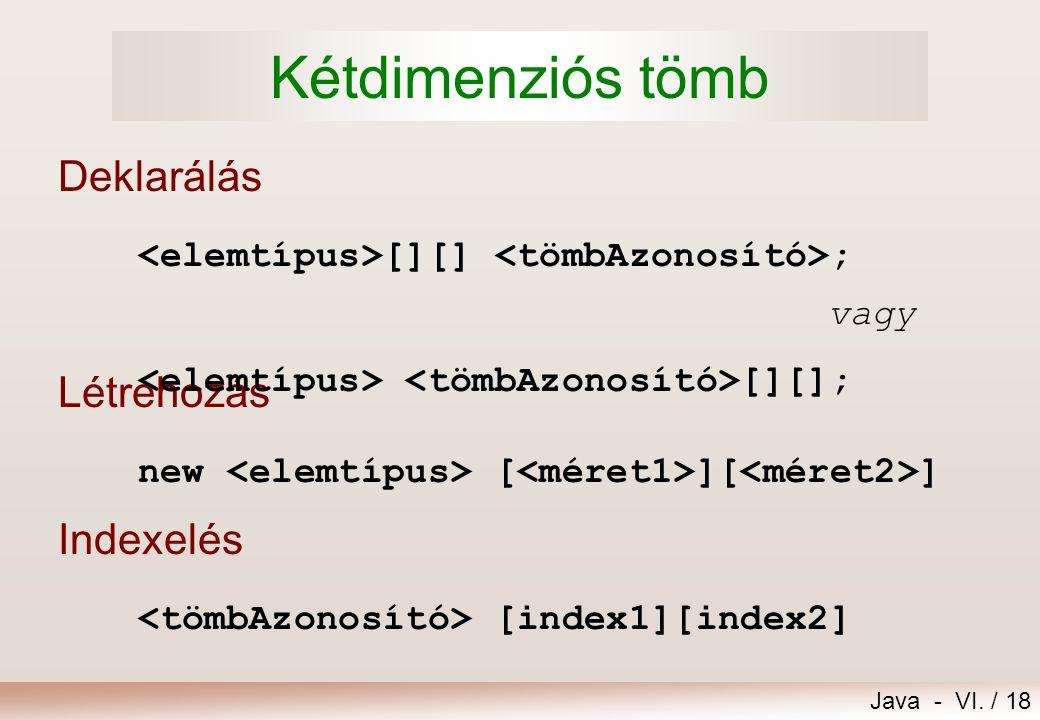 Java - VI. / 18 Létrehozás new [ ][ ] Deklarálás [][] ; vagy [][]; Kétdimenziós tömb Indexelés [index1][index2]