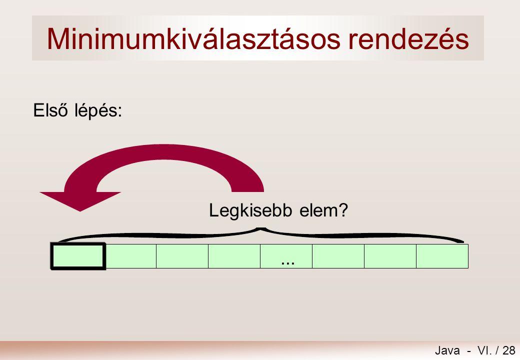 Java - VI. / 28... Első lépés: Legkisebb elem? Minimumkiválasztásos rendezés