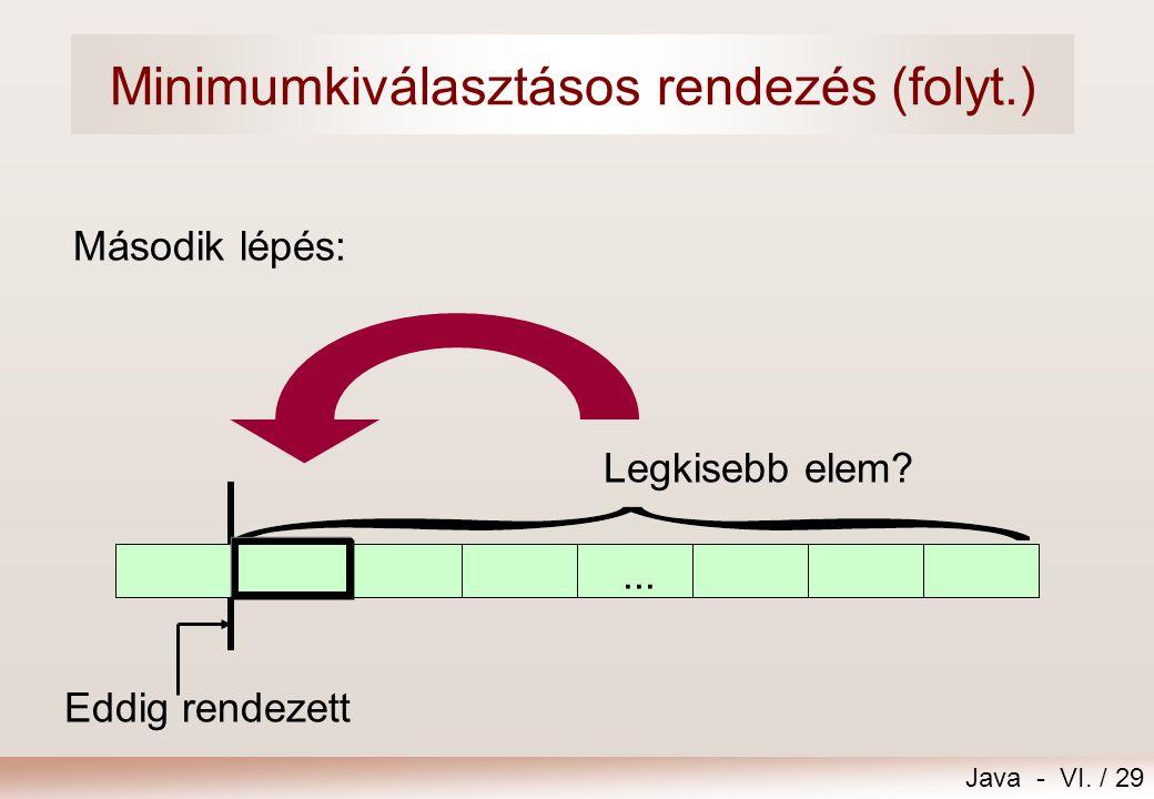 Java - VI. / 29 Második lépés: Legkisebb elem? Eddig rendezett... Minimumkiválasztásos rendezés (folyt.)