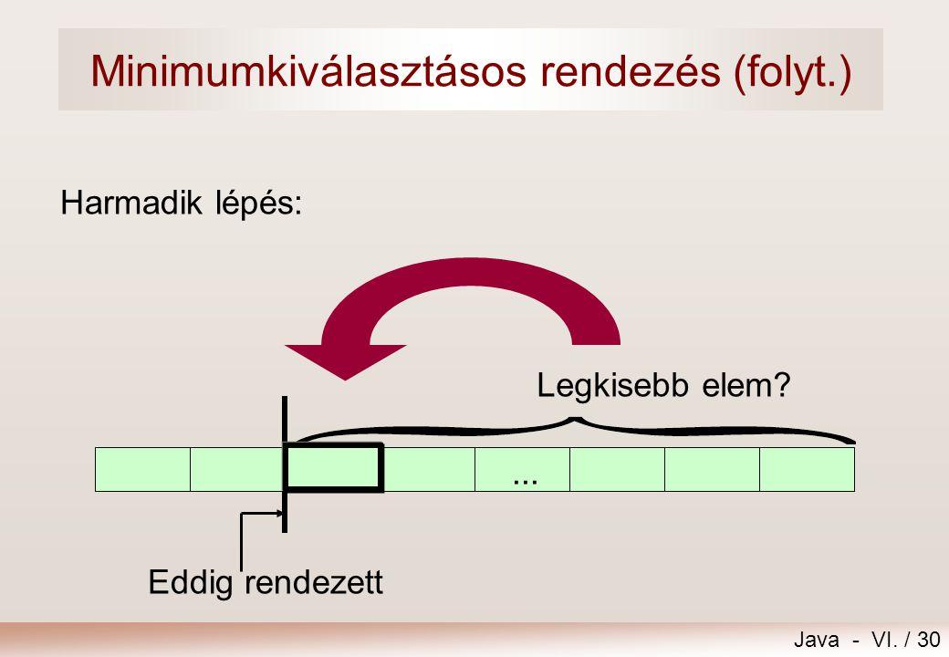 Java - VI. / 30 Harmadik lépés: Legkisebb elem? Eddig rendezett... Minimumkiválasztásos rendezés (folyt.)