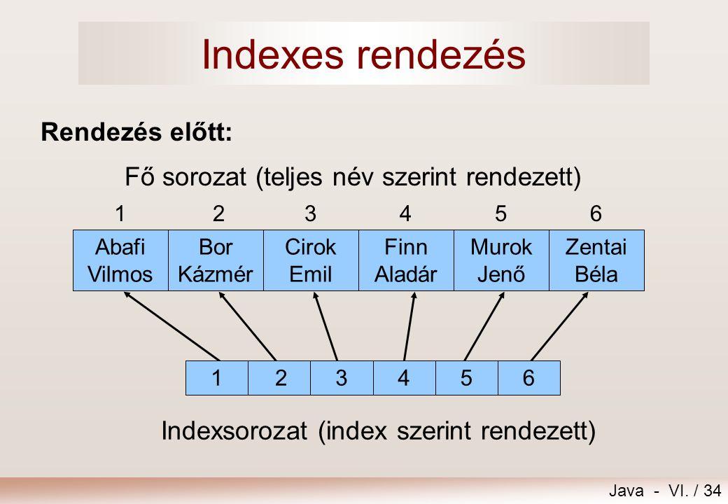 Java - VI. / 34 Indexsorozat (index szerint rendezett) 123456 Fő sorozat (teljes név szerint rendezett) Abafi Vilmos Bor Kázmér Cirok Emil Finn Aladár
