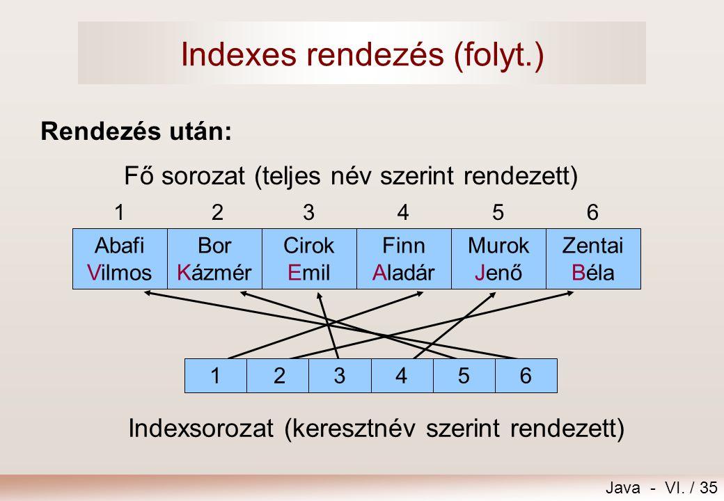 Java - VI. / 35 Indexsorozat (keresztnév szerint rendezett) 123456 Fő sorozat (teljes név szerint rendezett) Abafi Vilmos Bor Kázmér Cirok Emil Finn A