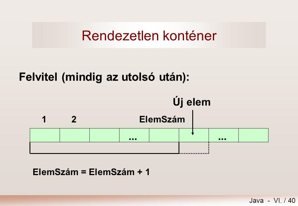 Java - VI. / 40 Felvitel (mindig az utolsó után):... 12ElemSzám Új elem ElemSzám = ElemSzám + 1 Rendezetlen konténer
