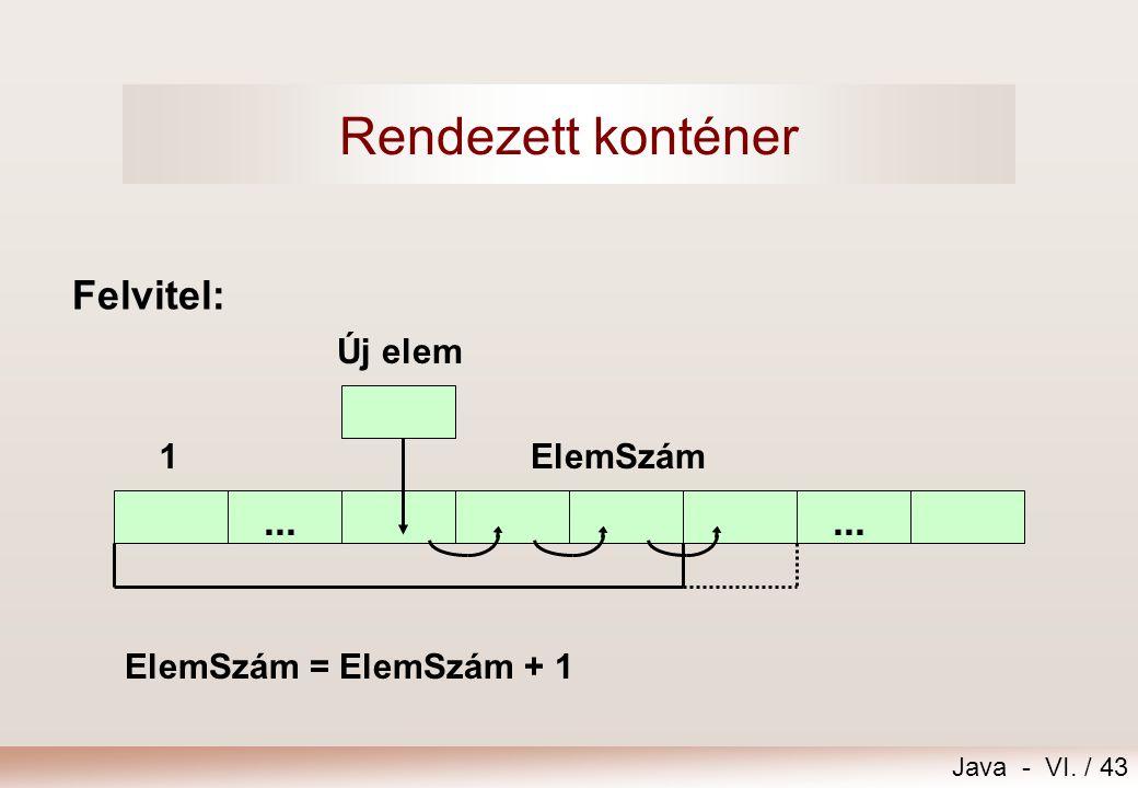 Java - VI. / 43 Felvitel:... 1ElemSzám Új elem ElemSzám = ElemSzám + 1 Rendezett konténer