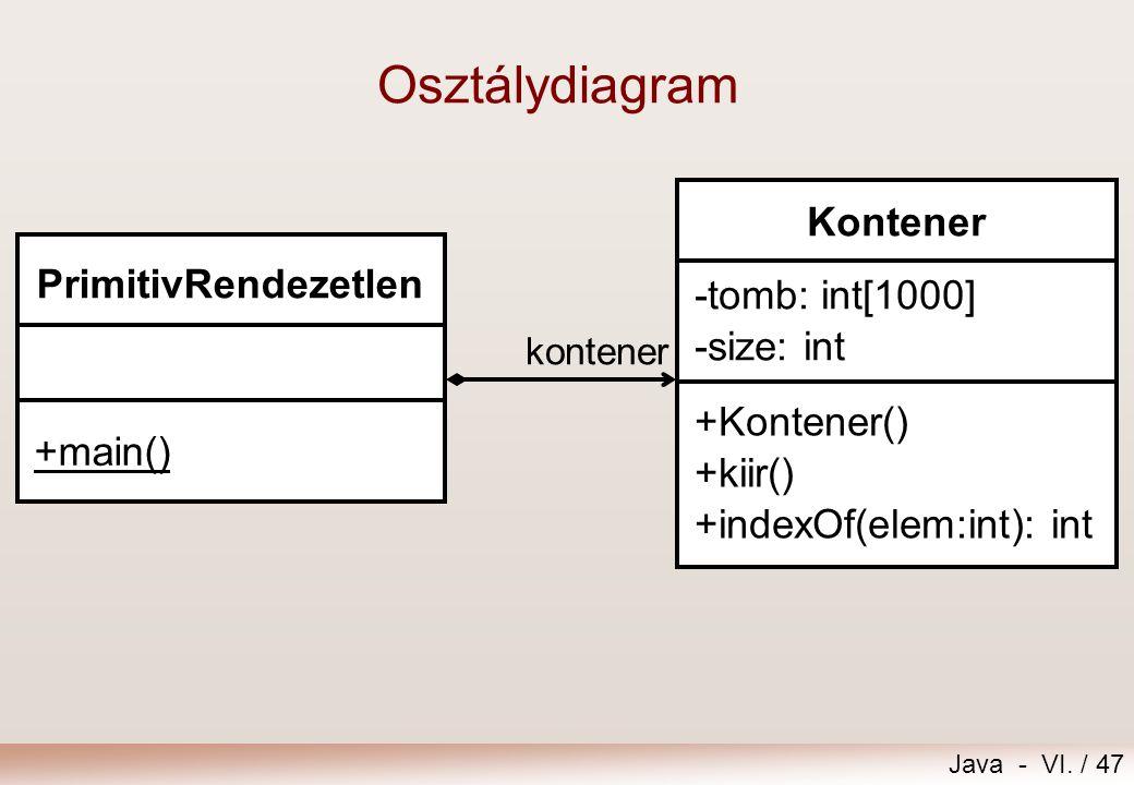 Java - VI. / 47 PrimitivRendezetlen +main() Kontener -tomb: int[1000] -size: int +Kontener() +kiir() +indexOf(elem:int): int kontener Osztálydiagram