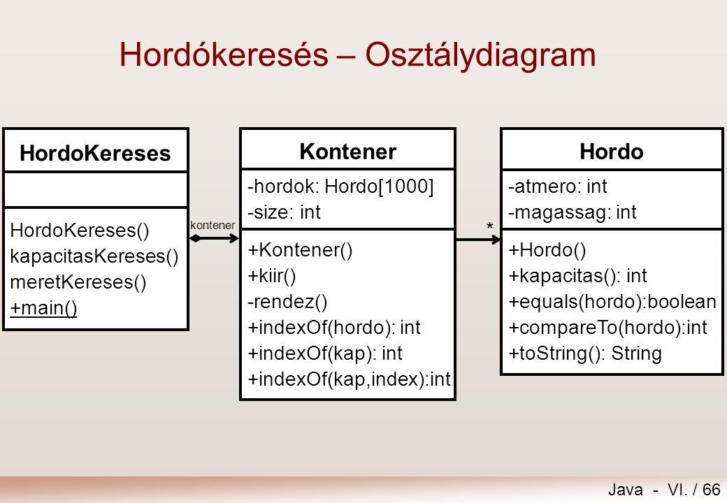 Java - VI. / 66 Hordókeresés – Osztálydiagram HordoKereses HordoKereses() kapacitasKereses() meretKereses() +main() Kontener -hordok: Hordo[1000] -siz