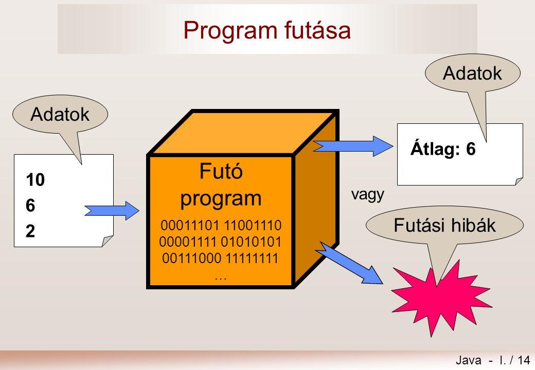 Java - I./ 13 Program szerkesztése Szerkesztő program Error 500...