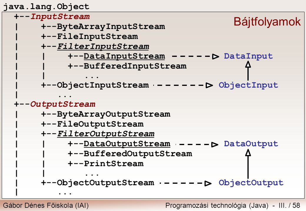 Gábor Dénes Főiskola (IAI)Programozási technológia (Java) - III. / 58 java.lang.Object +--InputStream | +--ByteArrayInputStream | +--FileInputStream |