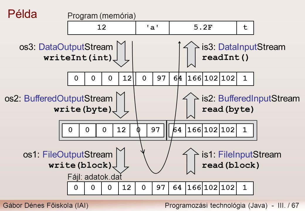Gábor Dénes Főiskola (IAI)Programozási technológia (Java) - III. / 67 Példa os2: BufferedOutputStream write(byte) os1: FileOutputStream write(block) o