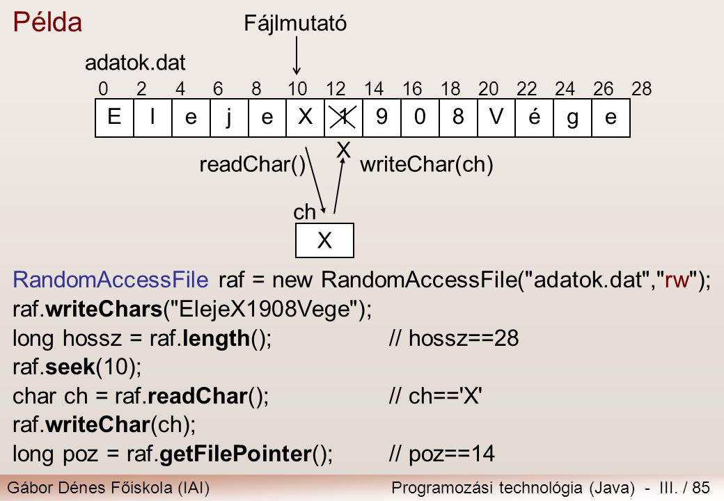 Gábor Dénes Főiskola (IAI)Programozási technológia (Java) - III. / 85 RandomAccessFile raf = new RandomAccessFile(