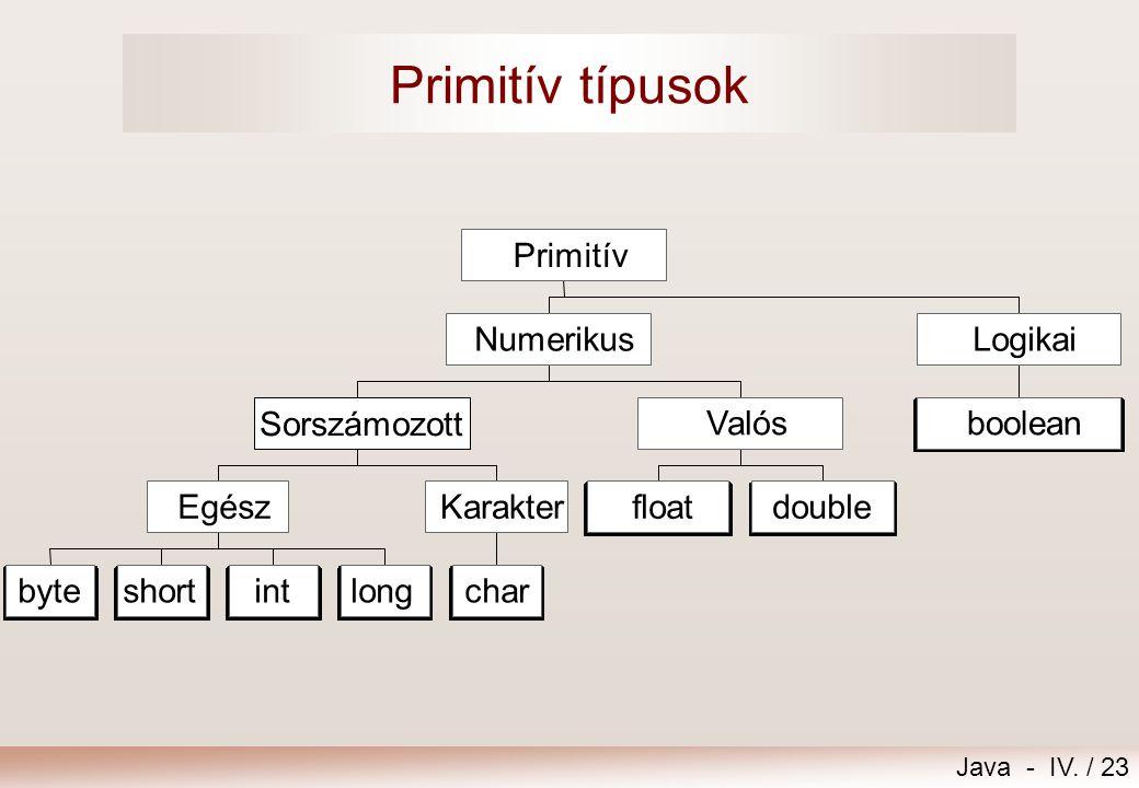Java - IV. / 22 Java típusok  Primitív típusú változó: memóriaterülete oszthatatlan.  Referencia típusú változó: mutató, mely egy objektum hivatkozá
