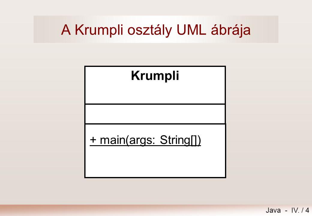 Java - IV. / 3 Mintaprogram - Krumpli Feladat – Krumpli Egy cserkésztáborban készül a vacsora, de a konyhafőnök nem tudja, mennyi krumplit vegyen. A f