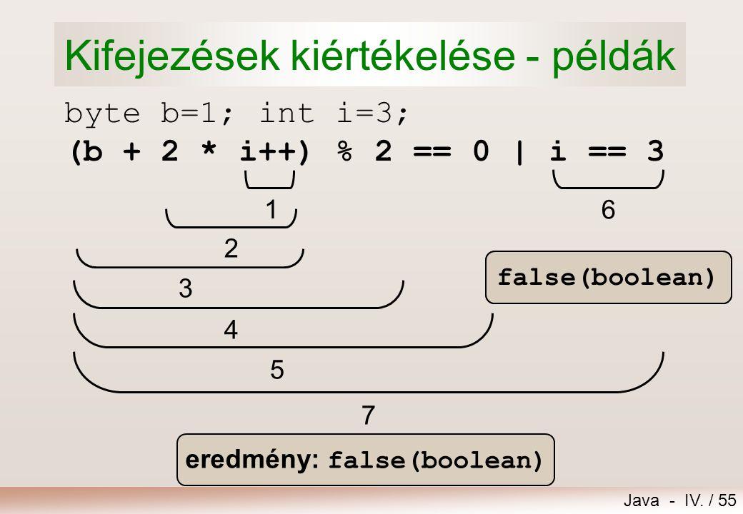 Java - IV. / 54 Kifejezések kiértékelése - példák int i=5; double d=1; i / 2 * d d * i / 2 1 2 3 5 (int) 2 (int) eredmény: 2.0(double) 1.0(double) 5.0