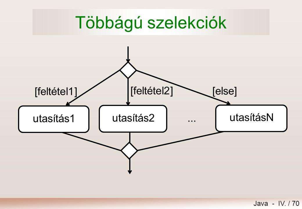 Java - IV. / 69 Feladat – Jó szám Kérjünk be konzolról egy valós számot! A szám akkor jó, ha 1000 és 2000 közötti páros egész (a határokat is bele- ér