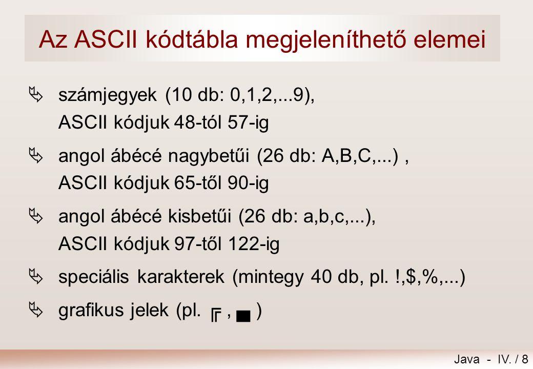 Java - IV. / 7 ASCII és unikód karakterek  ASCII karakterkészlet: Szabványos kódrendszer, mely a karaktereket 1 bájton ábrázolja. megjeleníthető kara