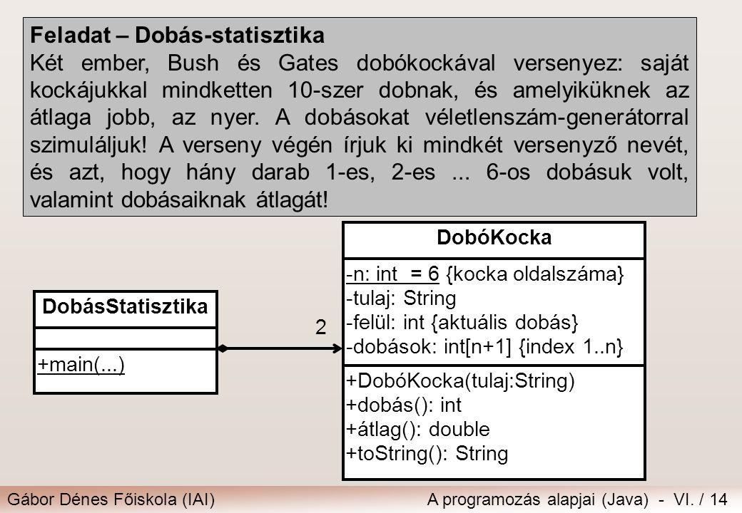 Gábor Dénes Főiskola (IAI)A programozás alapjai (Java) - VI. / 14 Feladat – Dobás-statisztika Két ember, Bush és Gates dobókockával versenyez: saját k