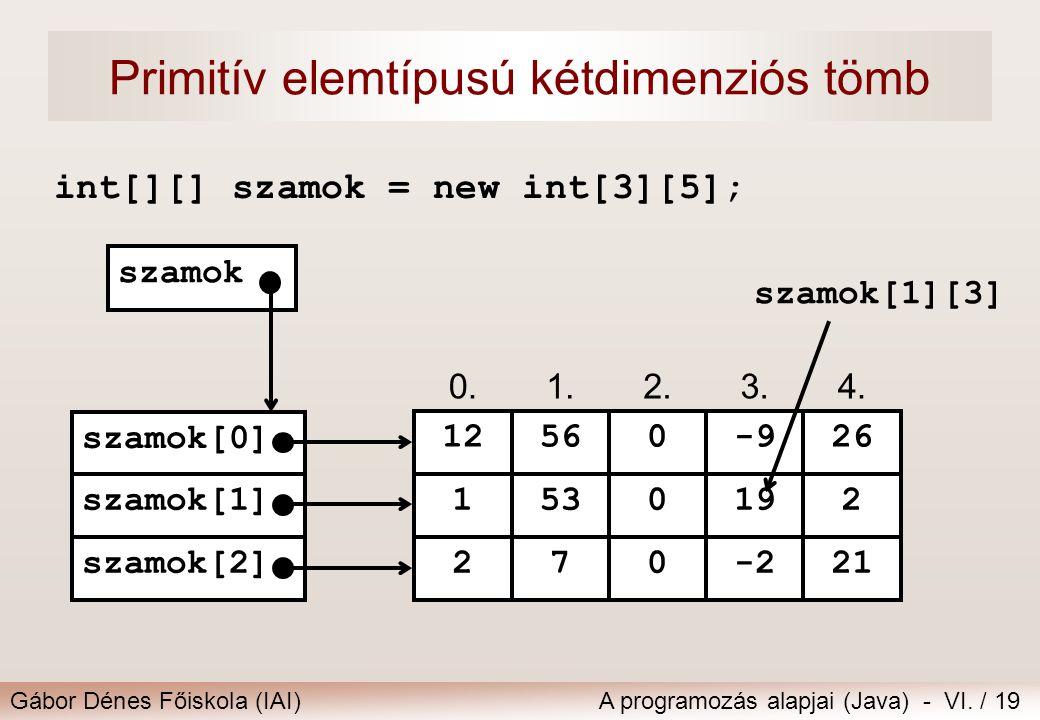Gábor Dénes Főiskola (IAI)A programozás alapjai (Java) - VI. / 19 Primitív elemtípusú kétdimenziós tömb int[][] szamok = new int[3][5]; 0.1.2.3.4. 125
