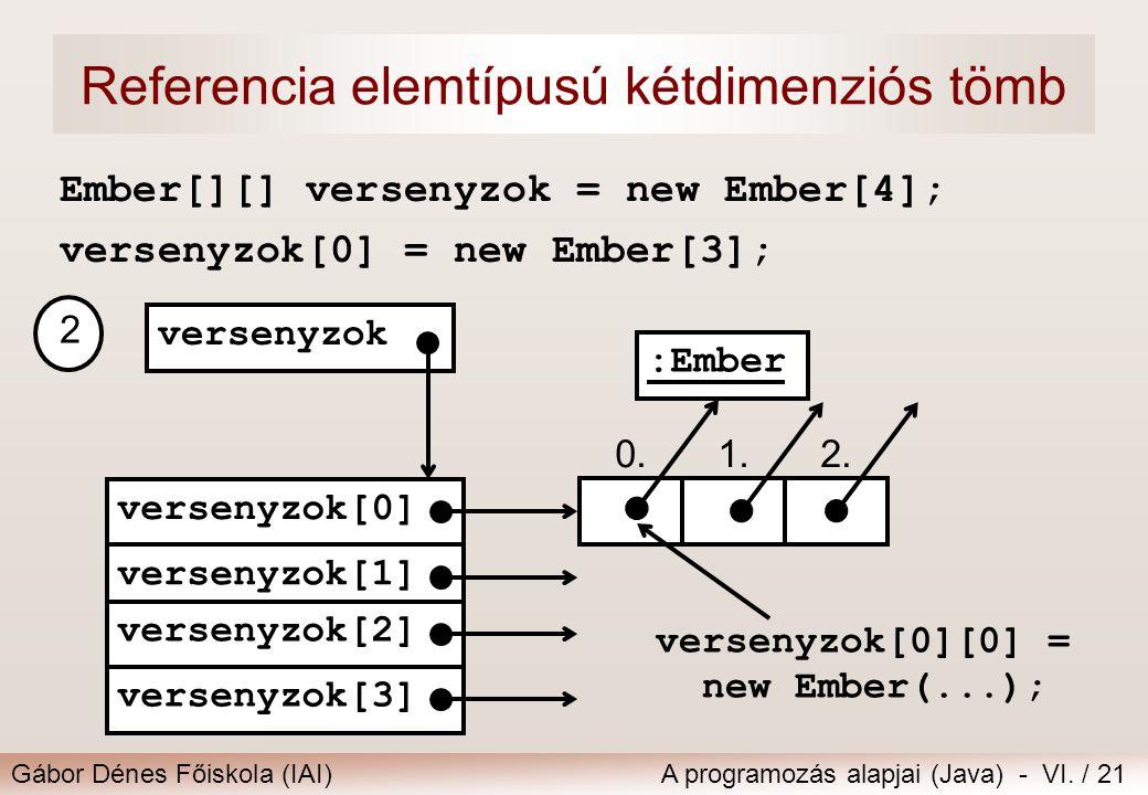 Gábor Dénes Főiskola (IAI)A programozás alapjai (Java) - VI. / 21 Referencia elemtípusú kétdimenziós tömb Ember[][] versenyzok = new Ember[4]; verseny