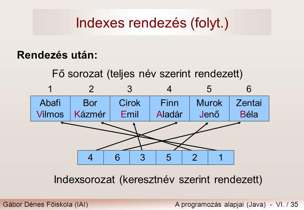 Gábor Dénes Főiskola (IAI)A programozás alapjai (Java) - VI. / 35 Indexsorozat (keresztnév szerint rendezett) 463521 Fő sorozat (teljes név szerint re