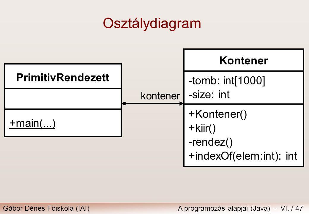 Gábor Dénes Főiskola (IAI)A programozás alapjai (Java) - VI. / 47 PrimitivRendezett +main(...) Kontener -tomb: int[1000] -size: int +Kontener() +kiir(