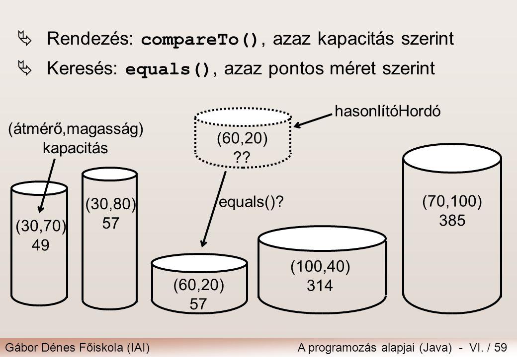 Gábor Dénes Főiskola (IAI)A programozás alapjai (Java) - VI. / 59 (30,80) 57 (70,100) 385 (100,40) 314 (60,20) 57 (30,70) 49 (átmérő,magasság) kapacit