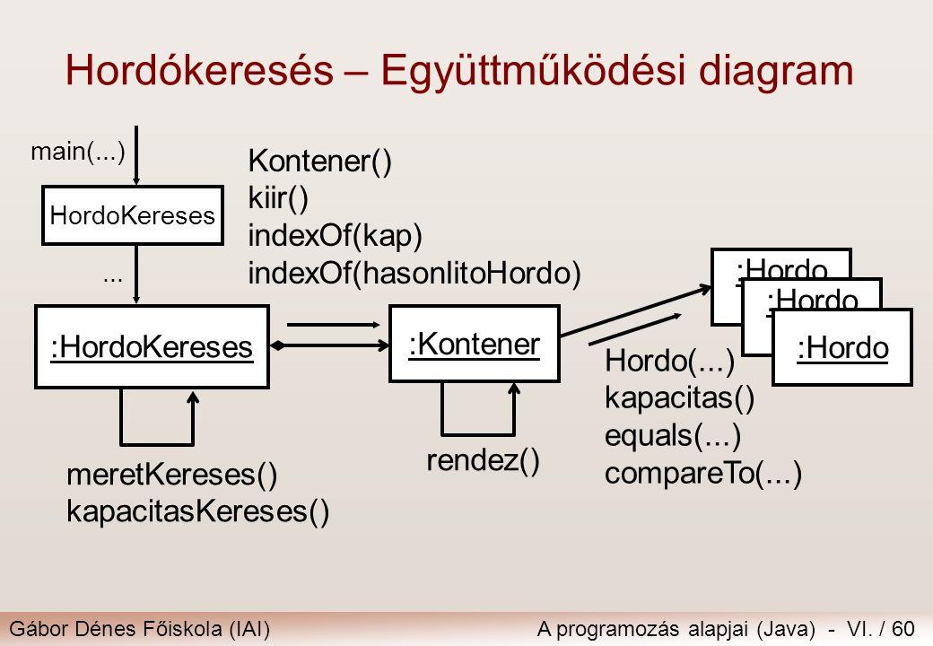 Gábor Dénes Főiskola (IAI)A programozás alapjai (Java) - VI. / 60 Hordókeresés – Együttműködési diagram :HordoKereses :Kontener :Hordo Hordo(...) kapa