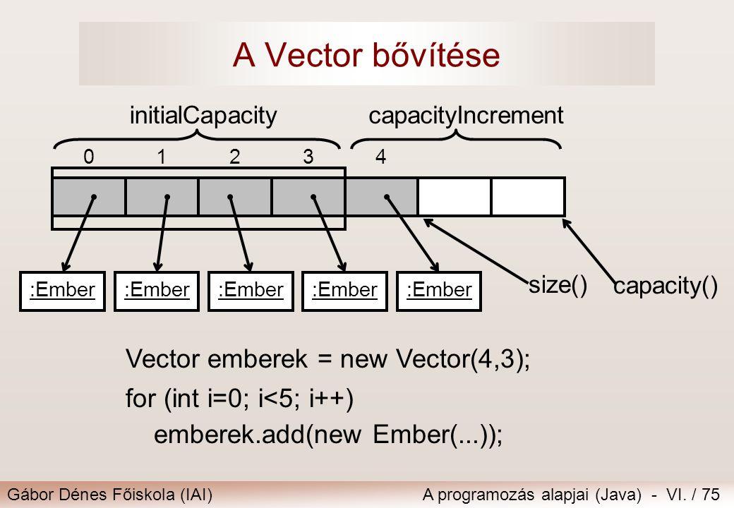 Gábor Dénes Főiskola (IAI)A programozás alapjai (Java) - VI. / 75 A Vector bővítése capacity() initialCapacitycapacityIncrement 01234 :Ember size() Ve