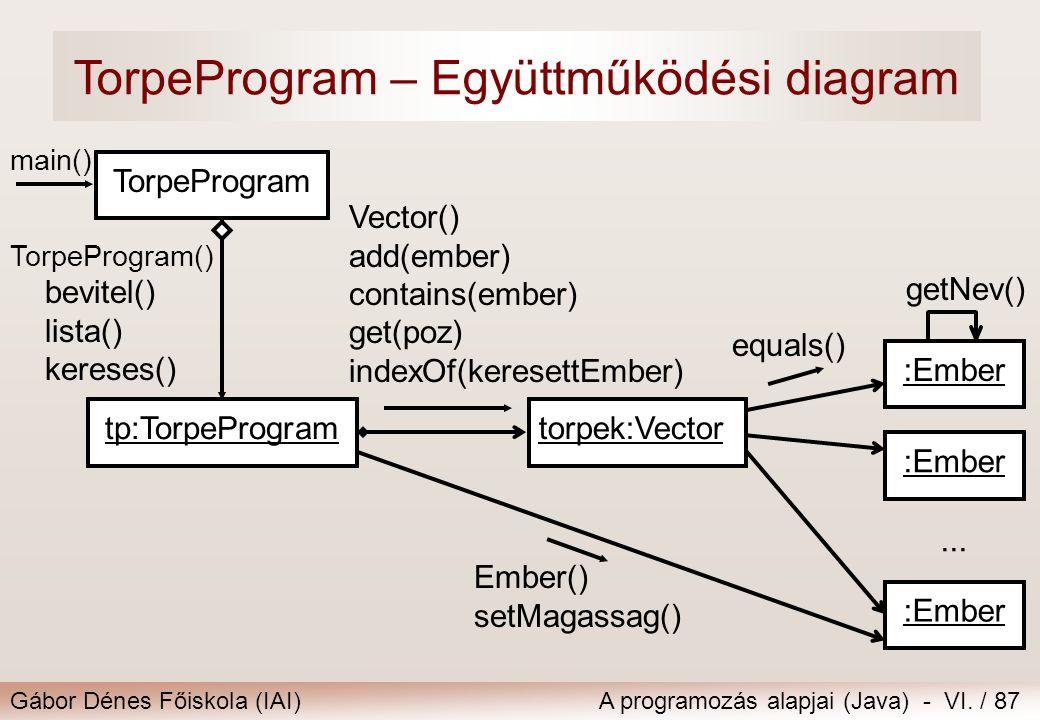Gábor Dénes Főiskola (IAI)A programozás alapjai (Java) - VI. / 87 TorpeProgram – Együttműködési diagram Ember() setMagassag() main() tp:TorpeProgram :