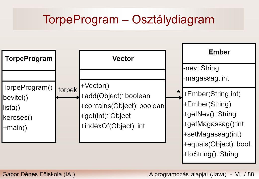 Gábor Dénes Főiskola (IAI)A programozás alapjai (Java) - VI. / 88 TorpeProgram – Osztálydiagram Vector +Vector() +add(Object): boolean +contains(Objec
