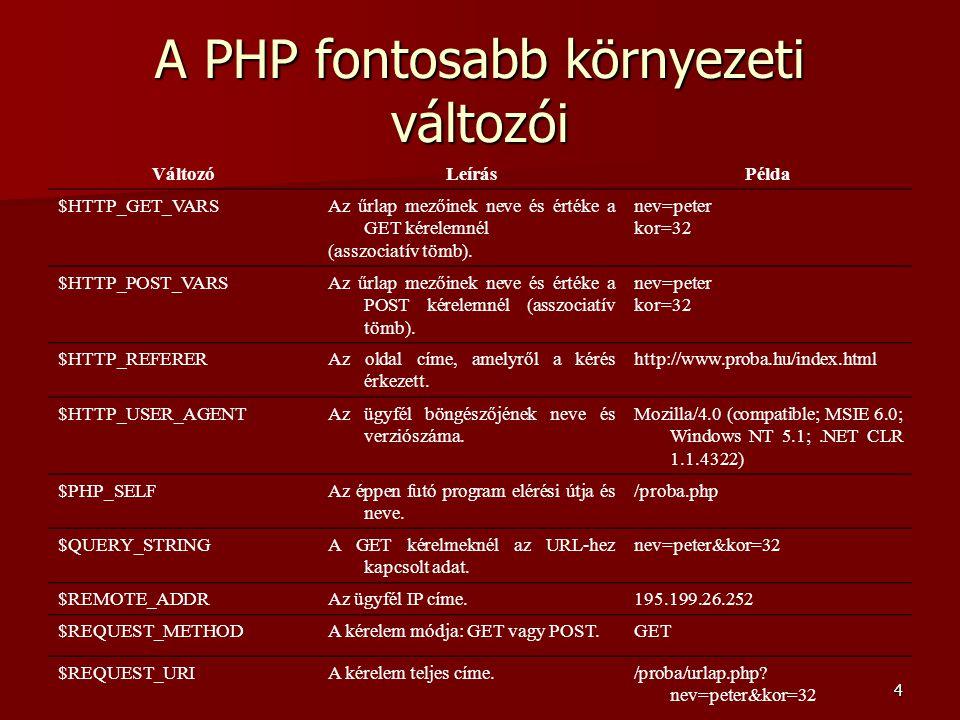 4 A PHP fontosabb környezeti változói VáltozóLeírásPélda $HTTP_GET_VARSAz űrlap mezőinek neve és értéke a GET kérelemnél (asszociatív tömb). nev=peter