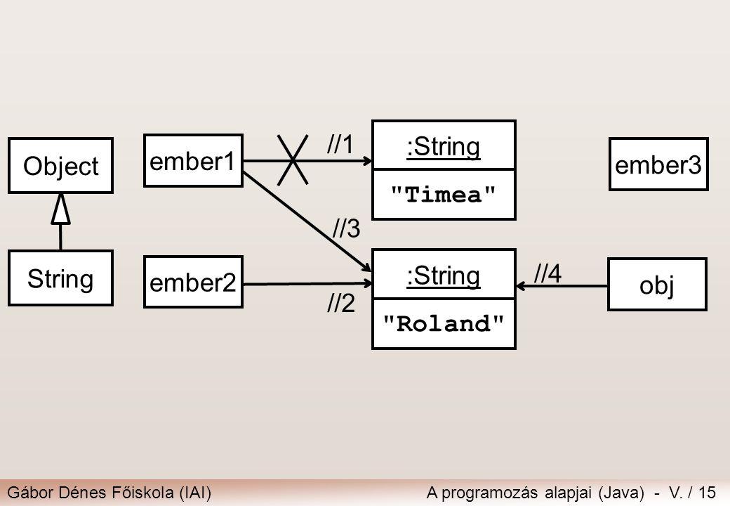 Gábor Dénes Főiskola (IAI)A programozás alapjai (Java) - V. / 15 ember1 :String