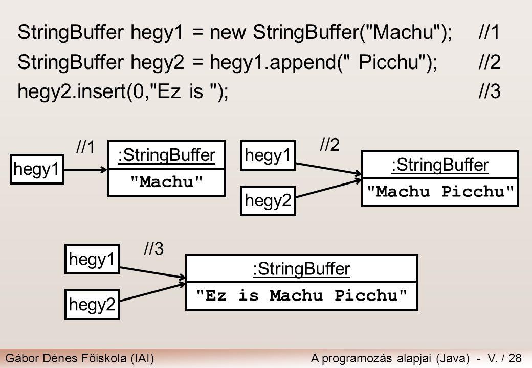 Gábor Dénes Főiskola (IAI)A programozás alapjai (Java) - V. / 28 StringBuffer hegy1 = new StringBuffer(