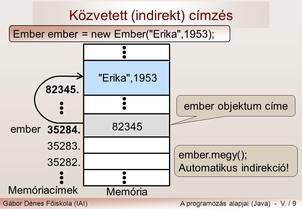 Gábor Dénes Főiskola (IAI)A programozás alapjai (Java) - V. / 9 Közvetett (indirekt) címzés Memória 35282. 35283. 35284. ember Memóriacímek 82345. 823
