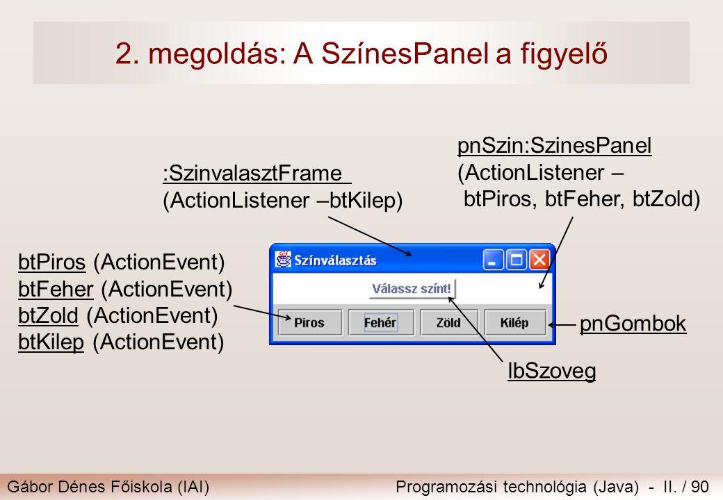 Gábor Dénes Főiskola (IAI)Programozási technológia (Java) - II. / 90 2. megoldás: A SzínesPanel a figyelő lbSzoveg btPiros (ActionEvent) btFeher (Acti