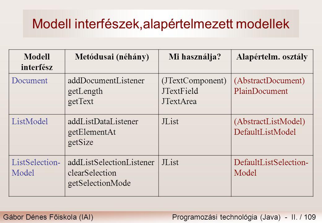 Gábor Dénes Főiskola (IAI)Programozási technológia (Java) - II. / 109 Modell interfészek,alapértelmezett modellek Modell interfész Metódusai (néhány)M