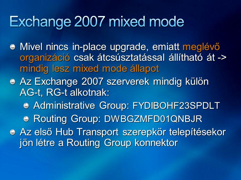 Mivel nincs in-place upgrade, emiatt meglévő organizáció csak átcsúsztatással állítható át -> mindig lesz mixed mode állapot Az Exchange 2007 szerverek mindig külön AG-t, RG-t alkotnak: Administrative Group: FYDIBOHF23SPDLT Routing Group: DWBGZMFD01QNBJR Az első Hub Transport szerepkör telepítésekor jön létre a Routing Group konnektor