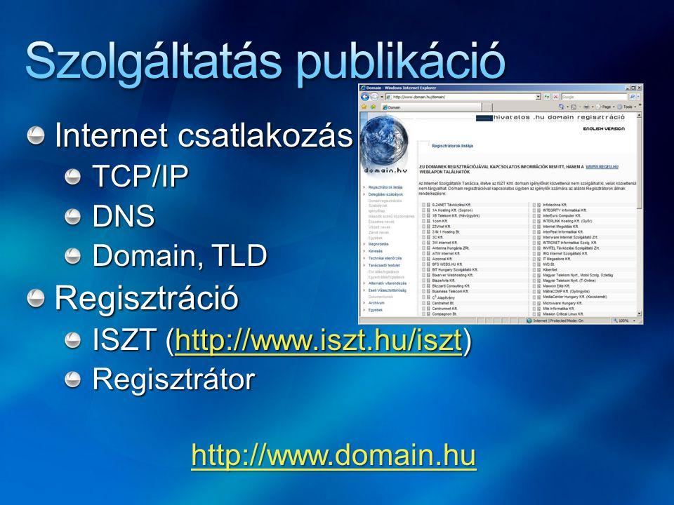 Internet csatlakozás TCP/IPDNS Domain, TLD Regisztráció ISZT (http://www.iszt.hu/iszt) http://www.iszt.hu/iszt Regisztrátor http://www.domain.hu
