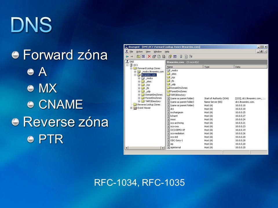 Forward zóna AMXCNAME Reverse zóna PTR RFC-1034, RFC-1035