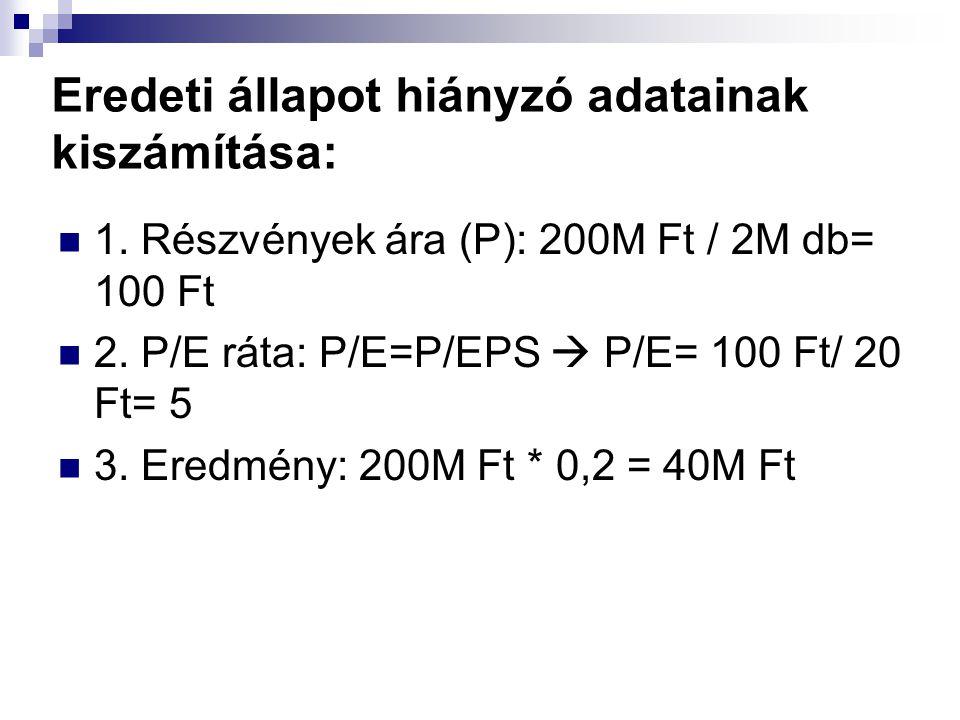 Eredeti állapot hiányzó adatainak kiszámítása: 1. Részvények ára (P): 200M Ft / 2M db= 100 Ft 2.