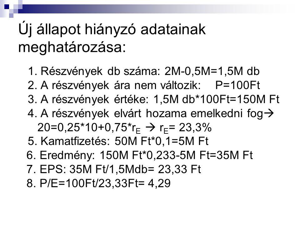 Új állapot hiányzó adatainak meghatározása: 1. Részvények db száma: 2M-0,5M=1,5M db 2.
