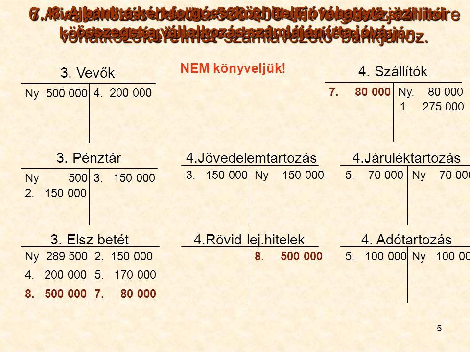 5 4. 200 000 Ny 500 000 3. Vevők 2. 150 000 3. 150 000Ny 500 3. Pénztár 1. 275 000 Ny. 80 000 7. 80 000 4. Szállítók Ny 150 0003. 150 000 4.Jövedelemt