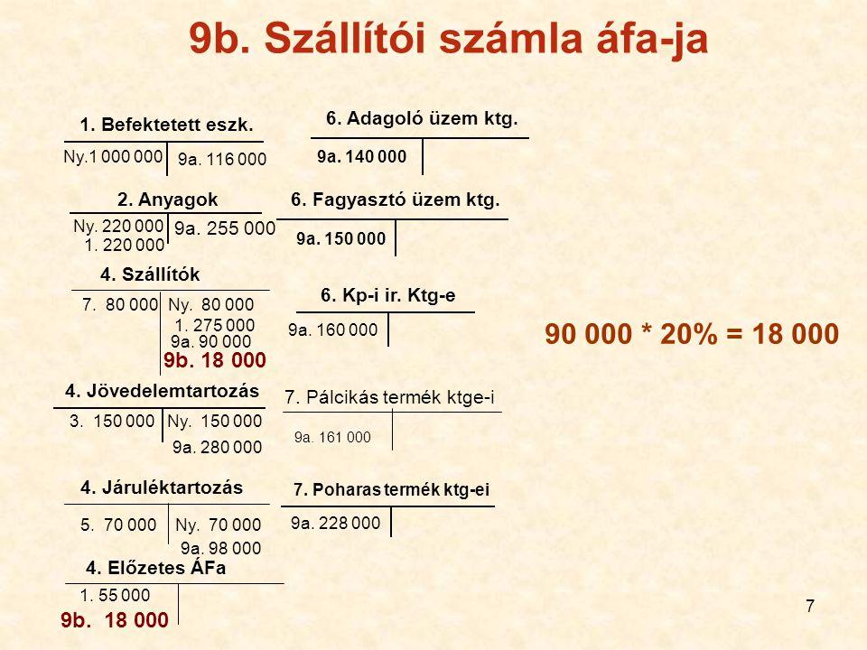 8 10.Üzemi és váll. általános költségek eredmény terhére történő elszámolása 7.