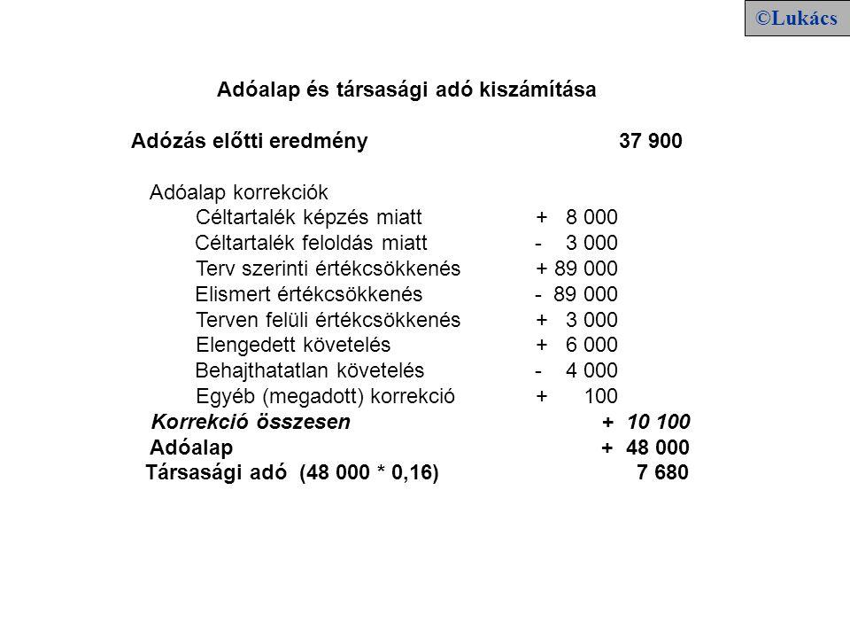 Adóalap és társasági adó kiszámítása Adózás előtti eredmény 37 900 Adóalap korrekciók Céltartalék képzés miatt + 8 000 Céltartalék feloldás miatt- 3 0