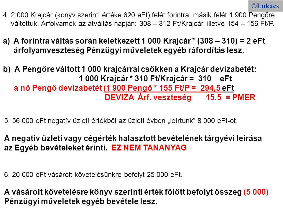 4. 2 000 Krajcár (könyv szerinti értéke 620 eFt) felét forintra, másik felét 1 900 Pengőre váltottuk. Árfolyamok az átváltás napján: 308 – 312 Ft/Kraj