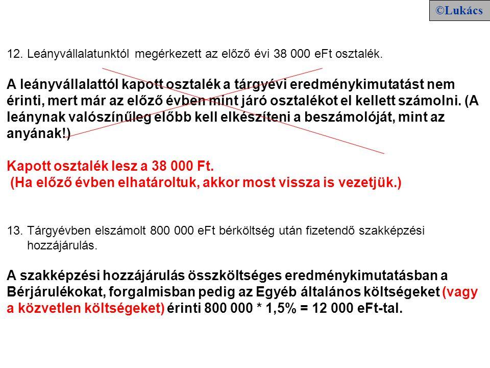 12. Leányvállalatunktól megérkezett az előző évi 38 000 eFt osztalék.
