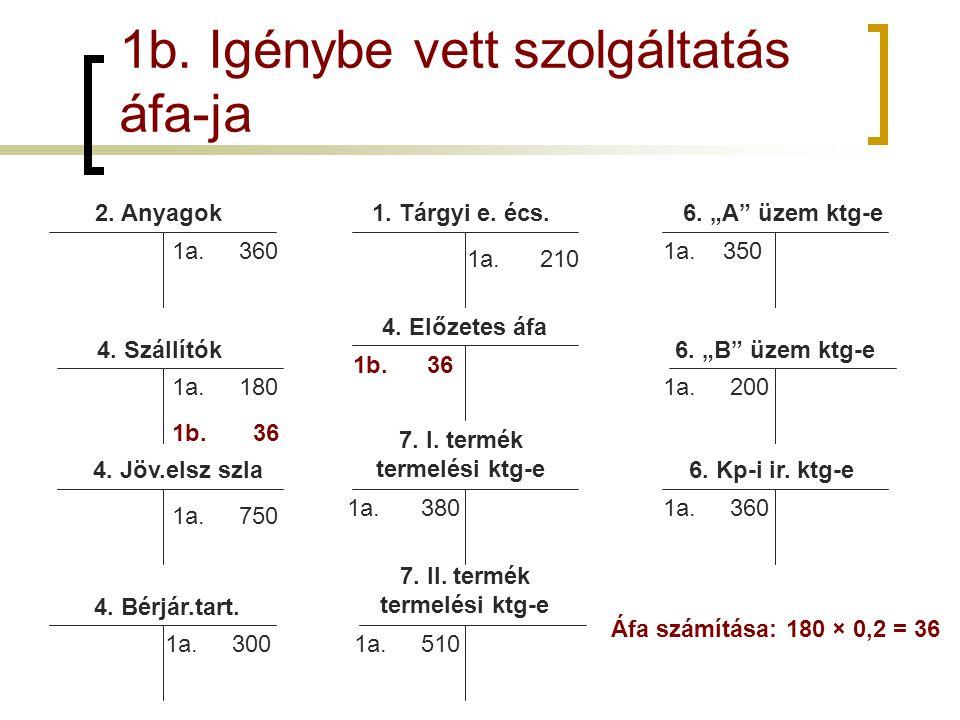 """2a.""""A üzem költségeinek felosztása (300 e Ft) 7."""