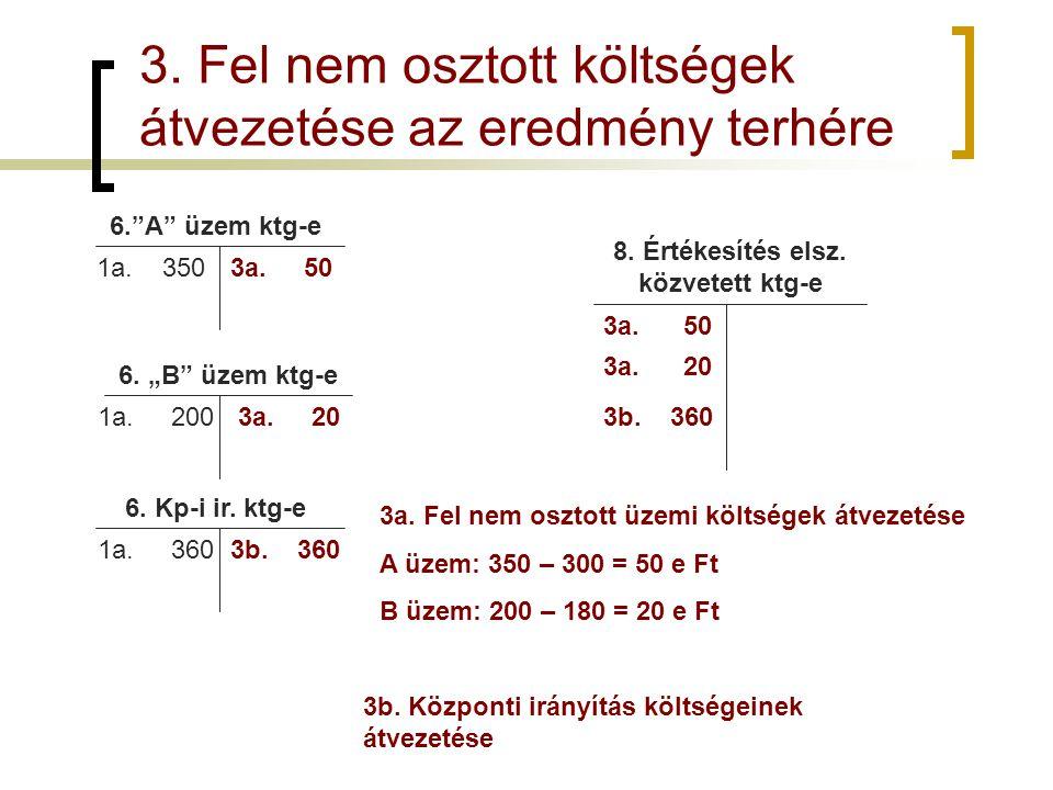 """3. Fel nem osztott költségek átvezetése az eredmény terhére 6.""""A"""" üzem ktg-e 6. """"B"""" üzem ktg-e 6. Kp-i ir. ktg-e 1a. 350 1a. 200 1a. 360 8. Értékesíté"""