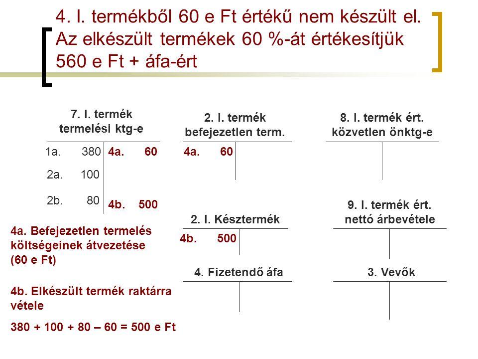 4. I. termékből 60 e Ft értékű nem készült el. Az elkészült termékek 60 %-át értékesítjük 560 e Ft + áfa-ért 7. I. termék termelési ktg-e 1a. 380 2a.